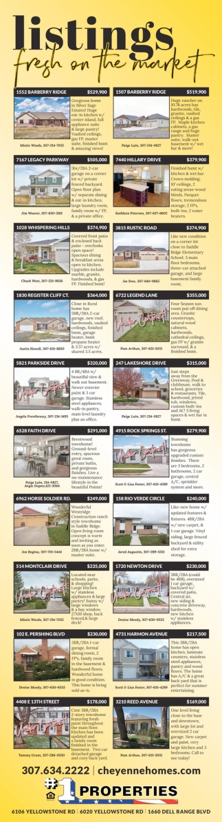 Listings Fresh on the Market